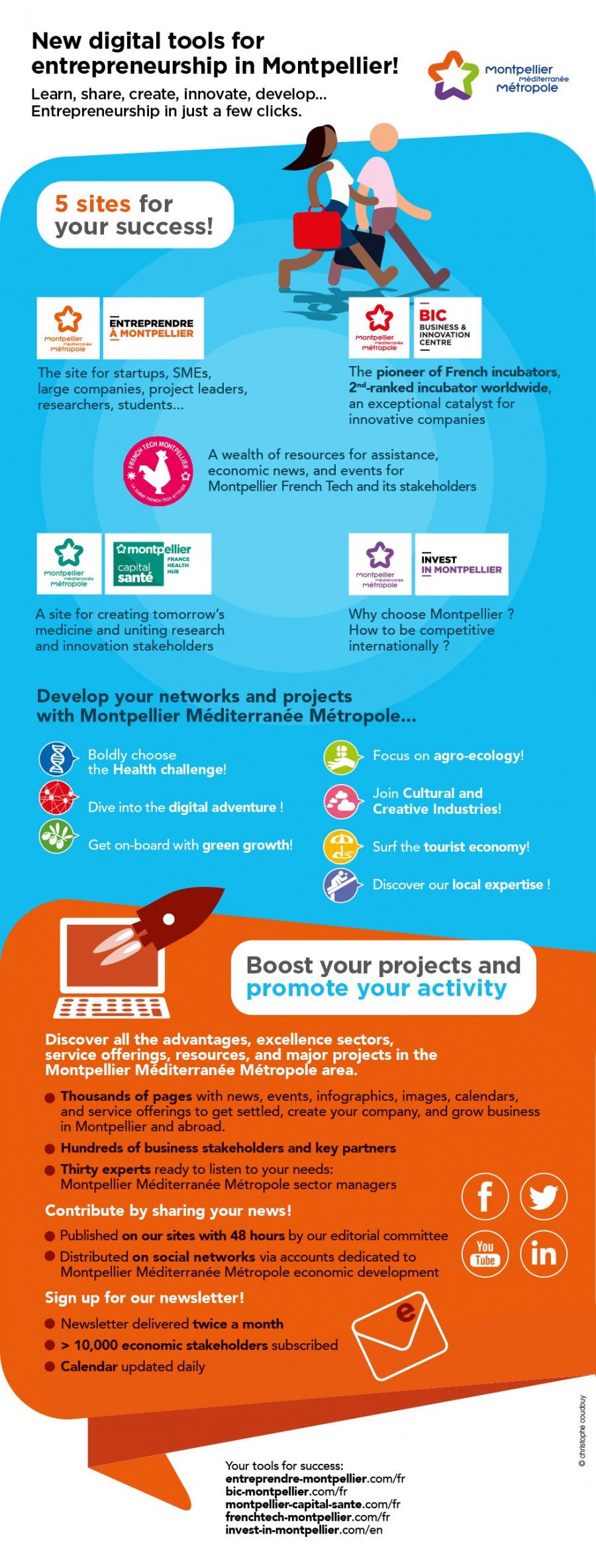 New digital tools for entrepreneurship in Montpellier!