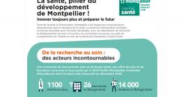 Infographie : La santé fait la force de Montpellier !